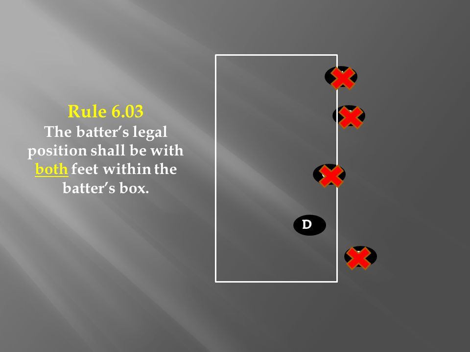 Rule 6.03 The batter's legal position shall be with both feet within the batter's box.