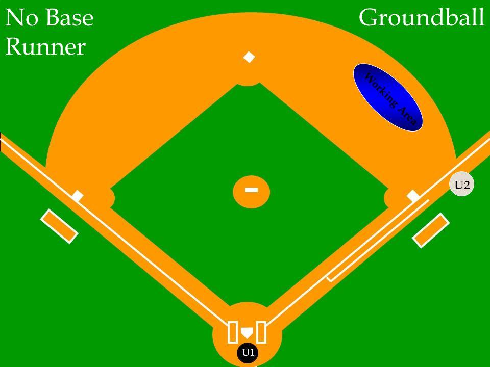 U2 No Base Runner Working Area Groundball