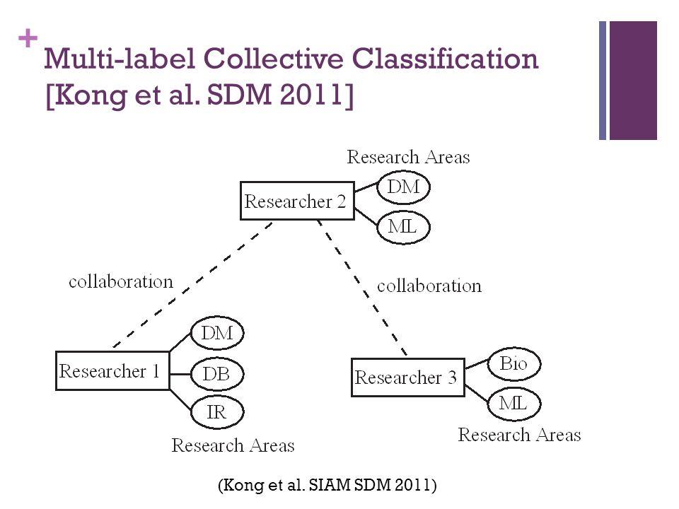 + Multi-label Collective Classification [Kong et al. SDM 2011] (Kong et al. SIAM SDM 2011)