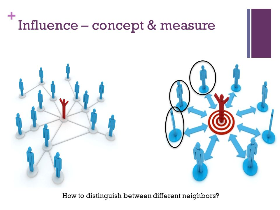 + Influence – concept & measure How to distinguish between different neighbors