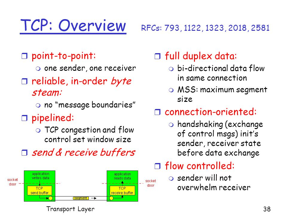 TCP: Overview RFCs: 793, 1122, 1323, 2018, 2581 r full duplex data: m bi-directional data flow in same connection m MSS: maximum segment size r connection-oriented: m handshaking (exchange of control msgs) init's sender, receiver state before data exchange r flow controlled: m sender will not overwhelm receiver r point-to-point: m one sender, one receiver r reliable, in-order byte steam: m no message boundaries r pipelined: m TCP congestion and flow control set window size r send & receive buffers Transport Layer 38