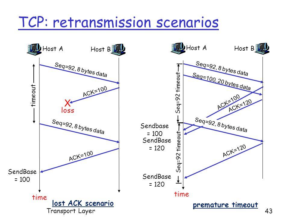 TCP: retransmission scenarios Host A Seq=100, 20 bytes data ACK=100 time premature timeout Host B Seq=92, 8 bytes data ACK=120 Seq=92, 8 bytes data Seq=92 timeout ACK=120 Host A Seq=92, 8 bytes data ACK=100 loss timeout lost ACK scenario Host B X Seq=92, 8 bytes data ACK=100 time Seq=92 timeout SendBase = 100 SendBase = 120 SendBase = 120 Sendbase = 100 Transport Layer 43