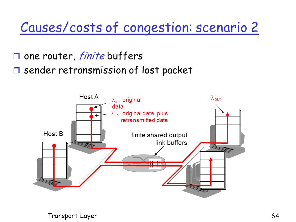 Causes/costs of congestion: scenario 2 r one router, finite buffers r sender retransmission of lost packet finite shared output link buffers Host A in : original data Host B out in : original data, plus retransmitted data Transport Layer 64