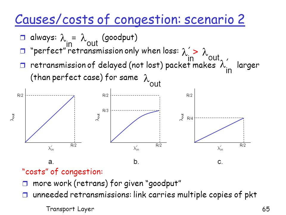 Causes/costs of congestion: scenario 2 r always: (goodput) r perfect retransmission only when loss: r retransmission of delayed (not lost) packet makes larger (than perfect case) for same in out = in out > in out costs of congestion: r more work (retrans) for given goodput r unneeded retransmissions: link carries multiple copies of pkt R/2 in out b.