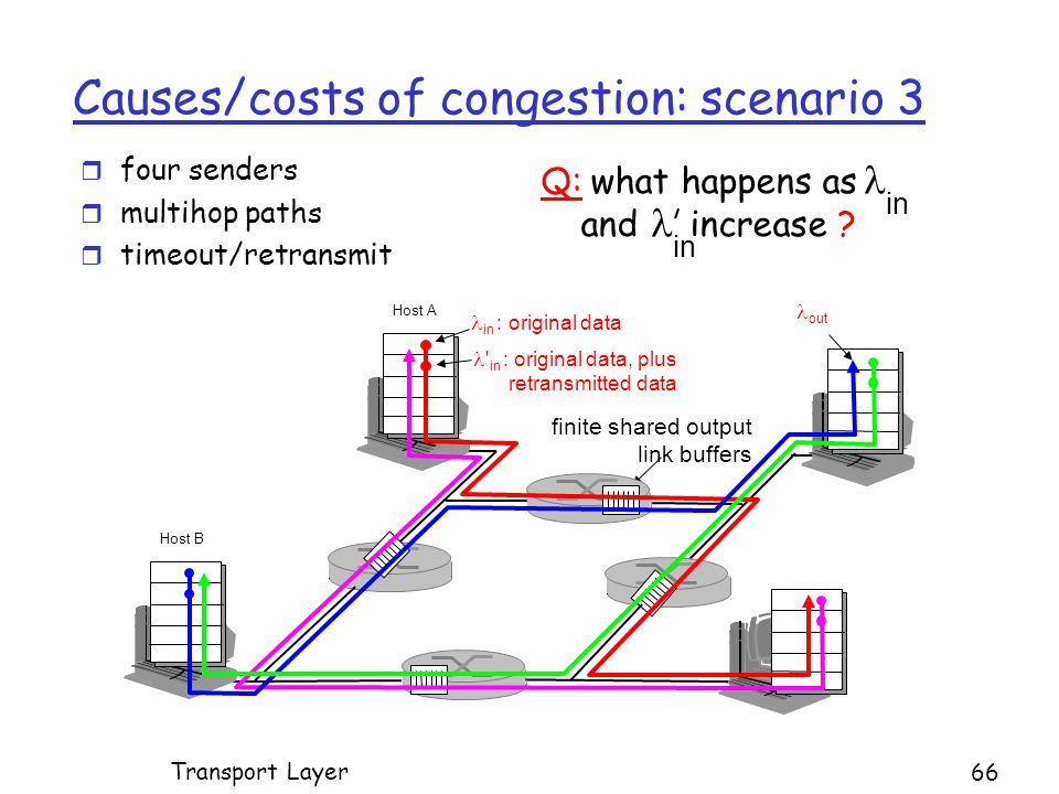 Causes/costs of congestion: scenario 3 r four senders r multihop paths r timeout/retransmit in Q: what happens as and increase .