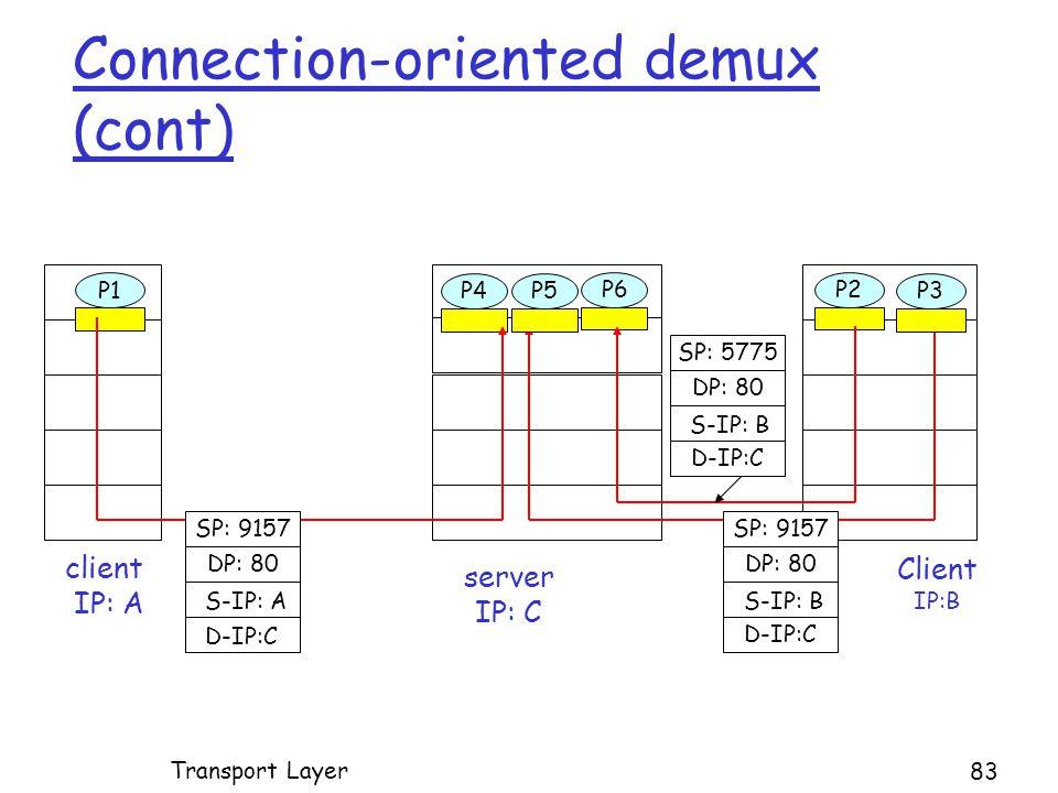 Connection-oriented demux (cont) Client IP:B P1 client IP: A P1P2P4 server IP: C SP: 9157 DP: 80 SP: 9157 DP: 80 P5P6P3 D-IP:C S-IP: A D-IP:C S-IP: B SP: 5775 DP: 80 D-IP:C S-IP: B Transport Layer 83
