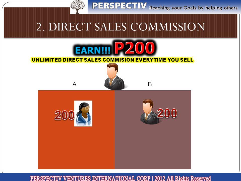 2. DIRECT SALES COMMISSION AB