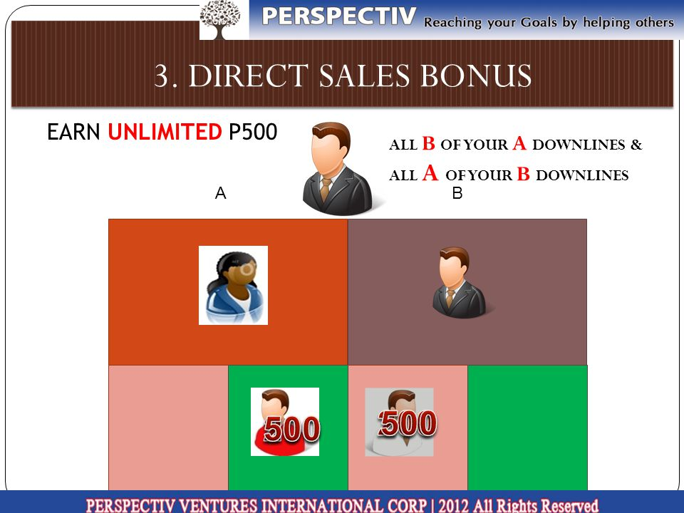 AB 3. DIRECT SALES BONUS EARN UNLIMITED P500 ALL B OF YOUR A DOWNLINES & ALL A OF YOUR B DOWNLINES