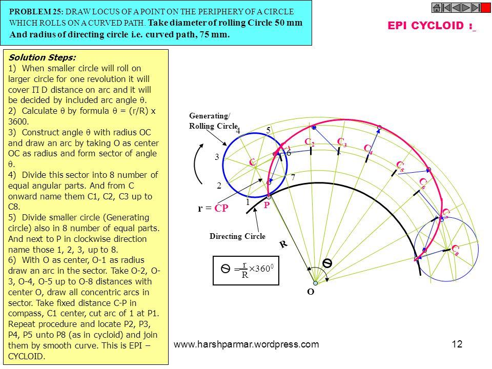 C C1C1 C2C2 C3C3 C4C4 C5C5 C8C8 C6C6 C7C7 EPI CYCLOID : P O R r = CP + r R 360 0 = 1 2 3 4 5 6 7 Generating/ Rolling Circle Directing Circle PROBLEM 2