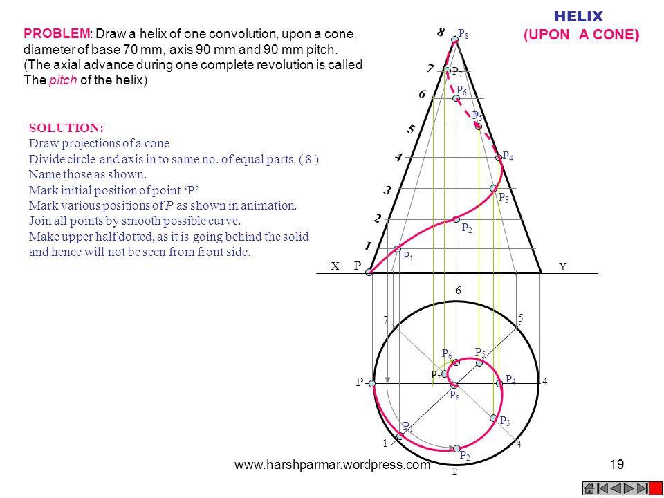 P 1 2 3 4 5 6 7 1 2 3 4 5 6 7 8 P P1P1 P2P2 P3P3 P4P4 P5P5 P6P6 P7P7 P8P8 P1P1 P2P2 P3P3 P4P4 P5P5 P6P6 P7P7 P8P8 X Y HELIX (UPON A CONE ) PROBLEM: Dr
