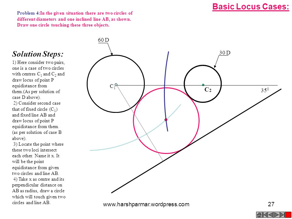 2 C C1C1 30 D 60 D 35 0 C1C1 Solution Steps: 1) Here consider two pairs, one is a case of two circles with centres C 1 and C 2 and draw locus of point