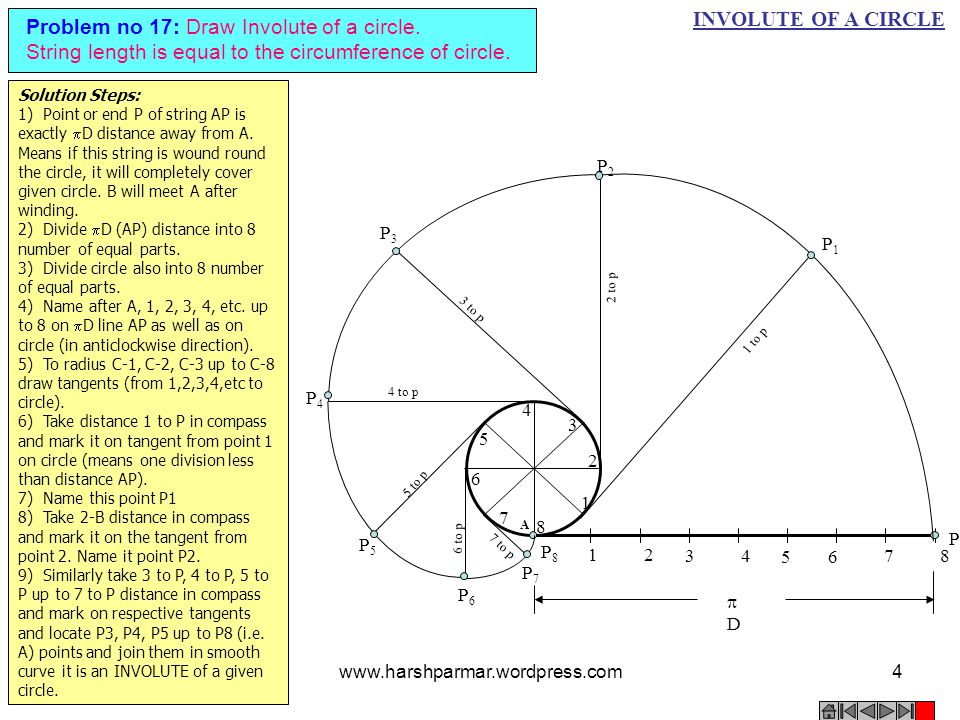 INVOLUTE OF A CIRCLE Problem no 17: Draw Involute of a circle. String length is equal to the circumference of circle. 1 2 3 4 5 6 7 8 P P8P8 1 2 3 4 5
