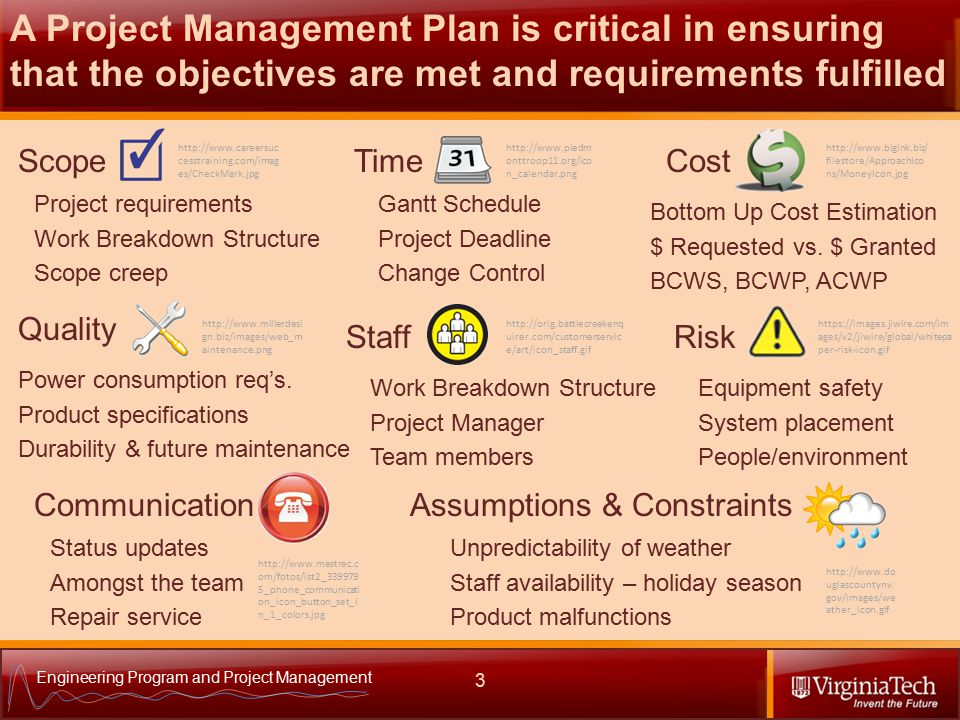 Engineering Program and Project Management Scope 3 A Project Management Plan is critical in ensuring that the objectives are met and requirements fulfilled TimeCost Quality StaffRisk CommunicationAssumptions & Constraints Bottom Up Cost Estimation $ Requested vs.