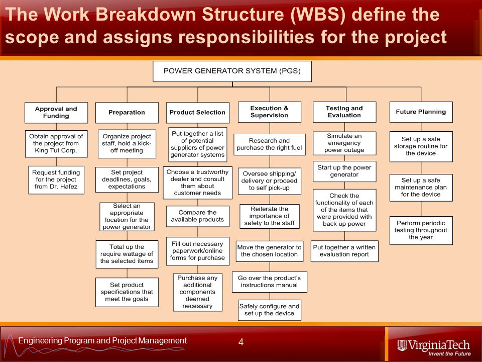 Engineering Program and Project Management 4 The Work Breakdown Structure (WBS) define the scope and assigns responsibilities for the project