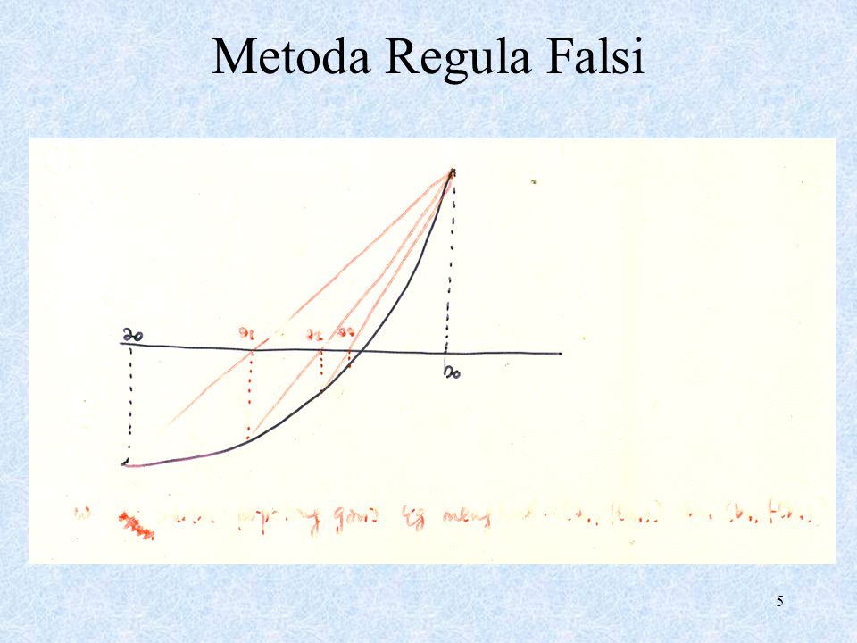 6 Modifikasi Regula Falsi Algoritma 3.3.