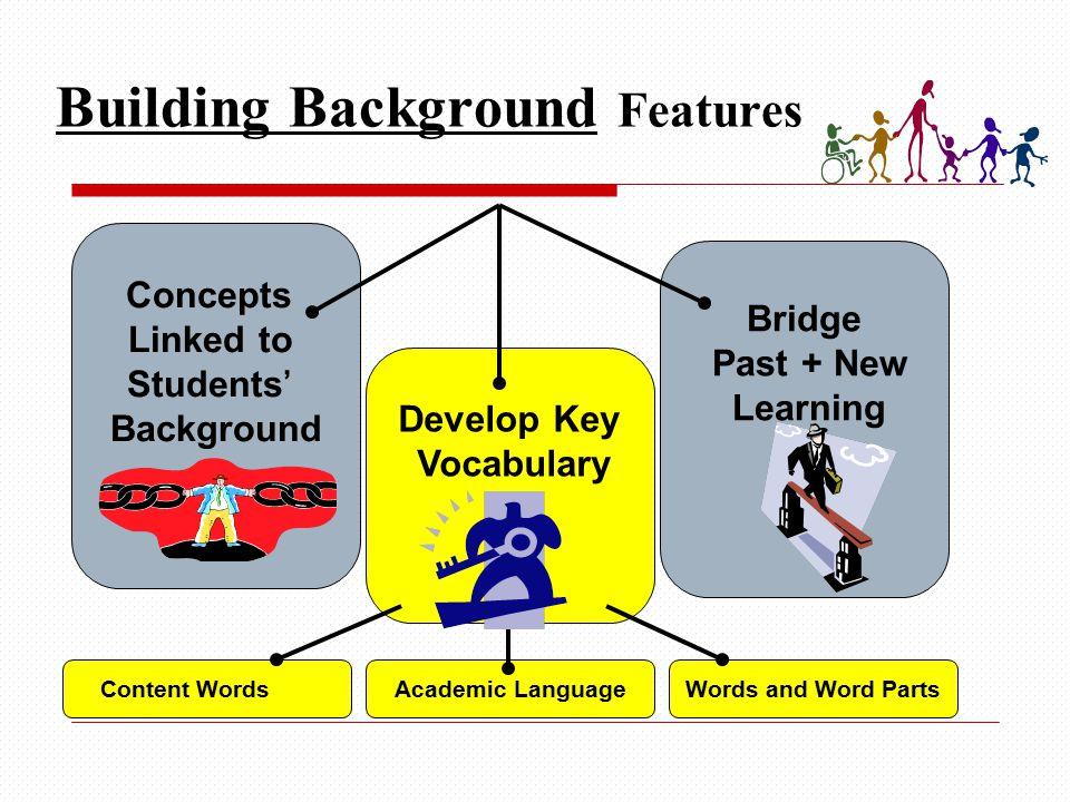Determining Key Vocabulary The SIOP Model Common Core State Standards http://mediasite.k12.hi.us/HIDOE/Viewer/?peid=d0 a7b57e02df43eebcd625e390c0826e1d WIDA