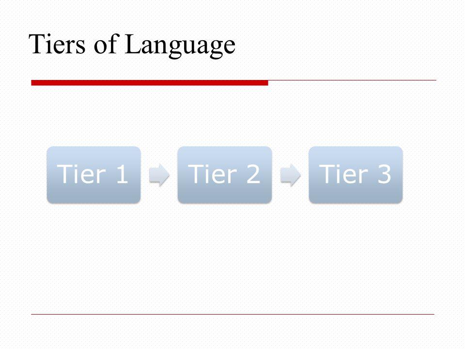Three Tiers (M.