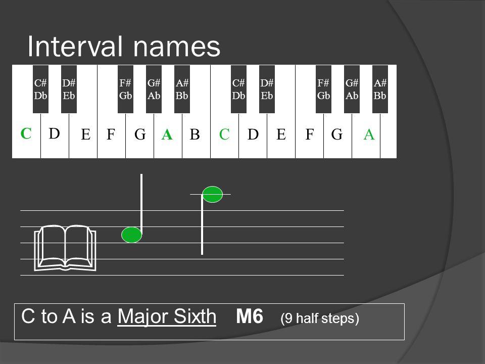 Interval names C to A is a Major Sixth M6 (9 half steps) & C# Db D# Eb F# Gb A# Bb C# Db G# Ab D# Eb F# Gb G# Ab A# Bb CD EFGABCDEFGA
