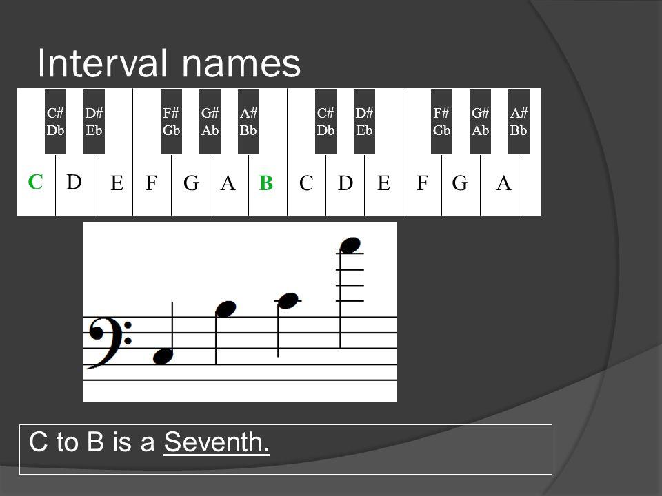 Interval names C to B is a Seventh. C# Db D# Eb F# Gb A# Bb C# Db G# Ab D# Eb F# Gb G# Ab A# Bb CD EFGABCDEFGA