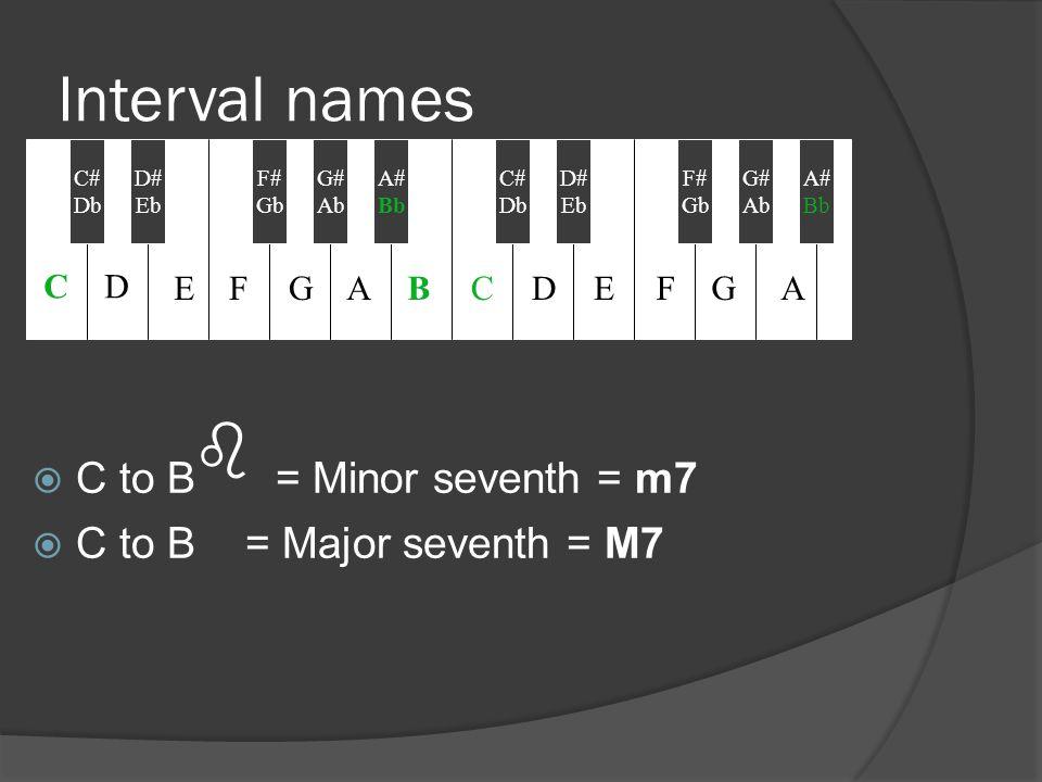 Interval names  C to B b = Minor seventh = m7  C to B = Major seventh = M7 C# Db D# Eb F# Gb A# Bb C# Db G# Ab D# Eb F# Gb G# Ab A# Bb CD EFGABCDEFGA