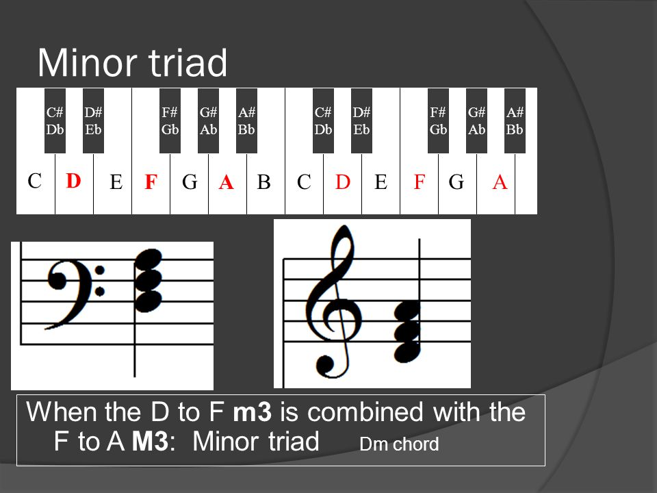 Minor triad When the D to F m3 is combined with the F to A M3: Minor triad Dm chord C# Db D# Eb F# Gb A# Bb C# Db G# Ab D# Eb F# Gb G# Ab A# Bb CD EFGABCDEFGA
