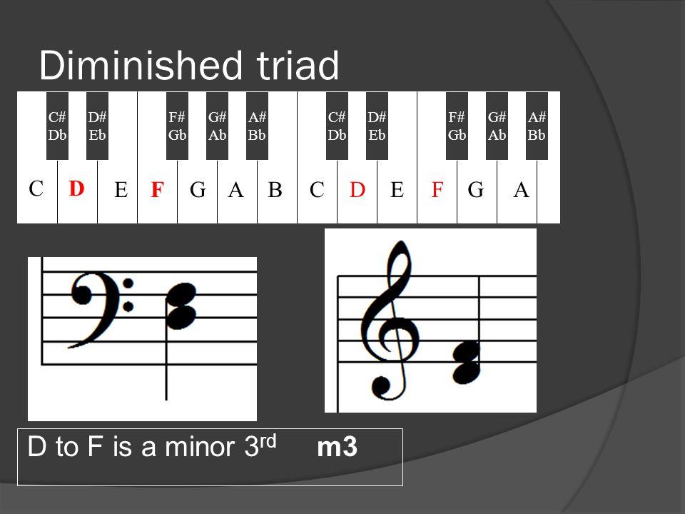 Diminished triad D to F is a minor 3 rd m3 C# Db D# Eb F# Gb A# Bb C# Db G# Ab D# Eb F# Gb G# Ab A# Bb CD EFGABCDEFGA