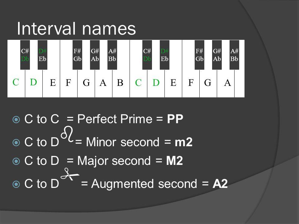Interval names  C to C = Perfect Prime = PP  C to D b = Minor second = m2  C to D = Major second = M2  C to D # = Augmented second = A2 C# Db D# Eb F# Gb A# Bb C# Db G# Ab D# Eb F# Gb G# Ab A# Bb CD EFGABCDEFGA