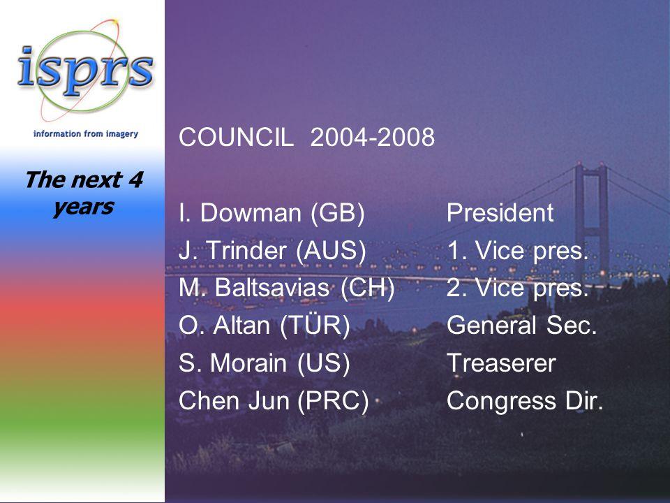 COUNCIL 2004-2008 I.Dowman (GB)President J. Trinder (AUS)1.