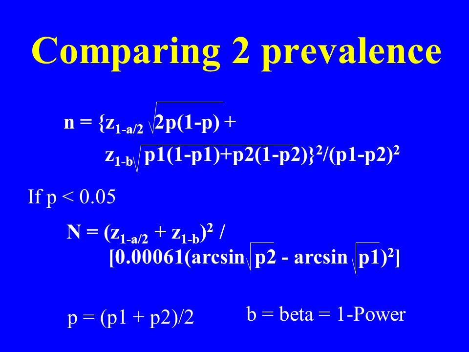 Comparing 2 prevalence n = {z 1-a/2  2p(1-p) + z 1-b p1(1-p1)+p2(1-p2)} 2 /(p1-p2) 2 p = (p1 + p2)/2 If p < 0.05 N = (z 1-a/2 + z 1-b ) 2 / [0.00061(