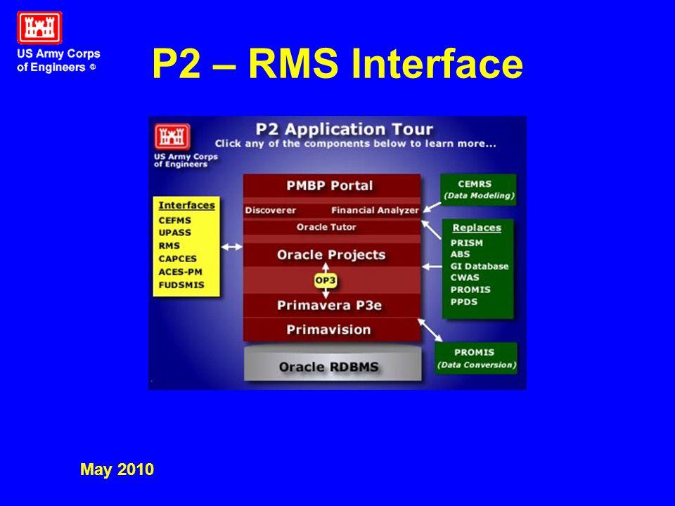 P2 – RMS Interface May 2010