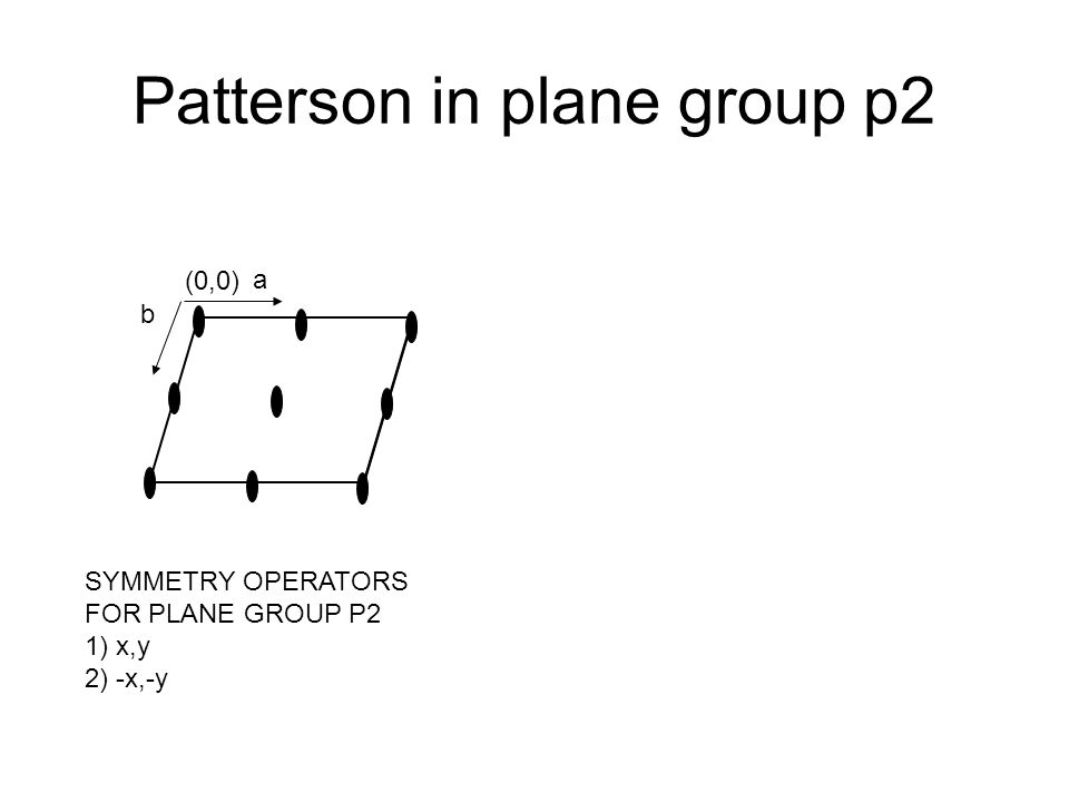 Patterson in plane group p2 (0,0) a b SYMMETRY OPERATORS FOR PLANE GROUP P2 1) x,y 2) -x,-y