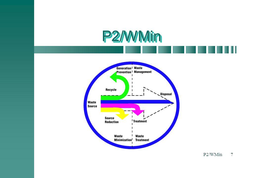 P2/WMin7 P2/WMinP2/WMin