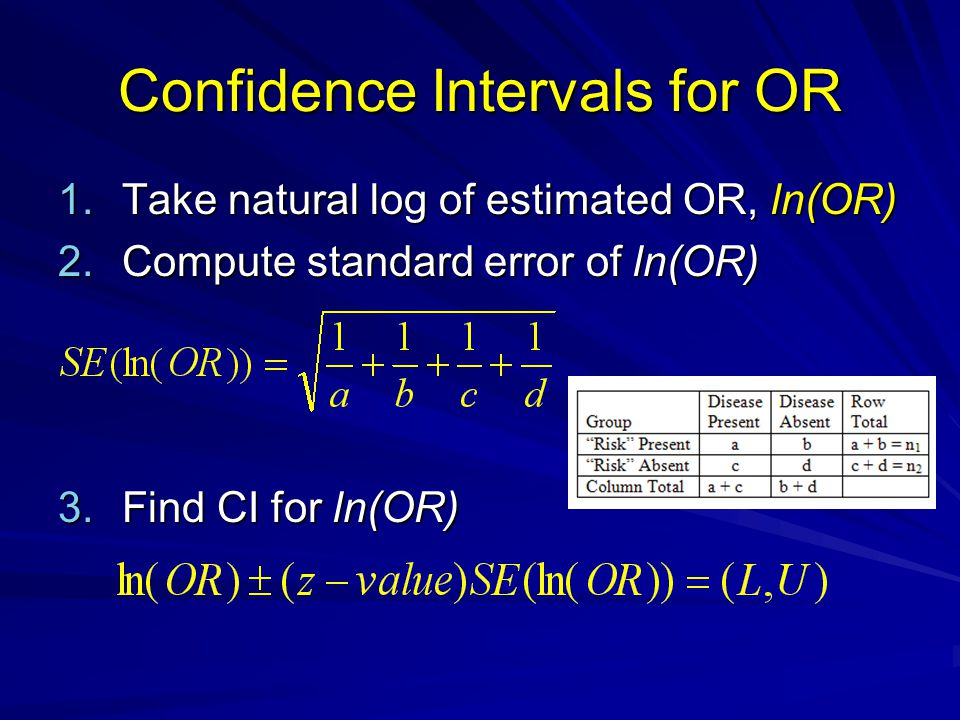 Confidence Intervals for OR 1.Take natural log of estimated OR, ln(OR) 2.Compute standard error of ln(OR) 3.Find CI for ln(OR)
