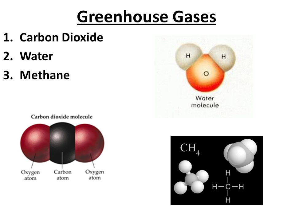 Greenhouse Gases 1.Carbon Dioxide 2.Water 3.Methane
