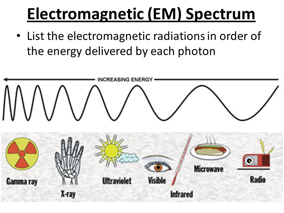 Electromagnetic (EM) Spectrum List the electromagnetic radiations in order of the energy delivered by each photon