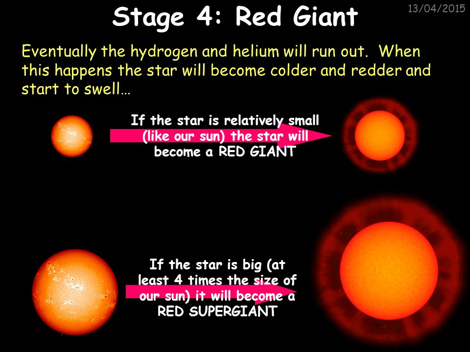 13/04/2015 Stage 3: Main Sequence Our sun is an example of a main sequence star – it's in the middle of a 10 billion year life span In a main sequence