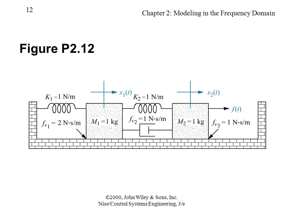 Chapter 2: Modeling in the Frequency Domain 12 ©2000, John Wiley & Sons, Inc. Nise/Control Systems Engineering, 3/e Figure P2.12