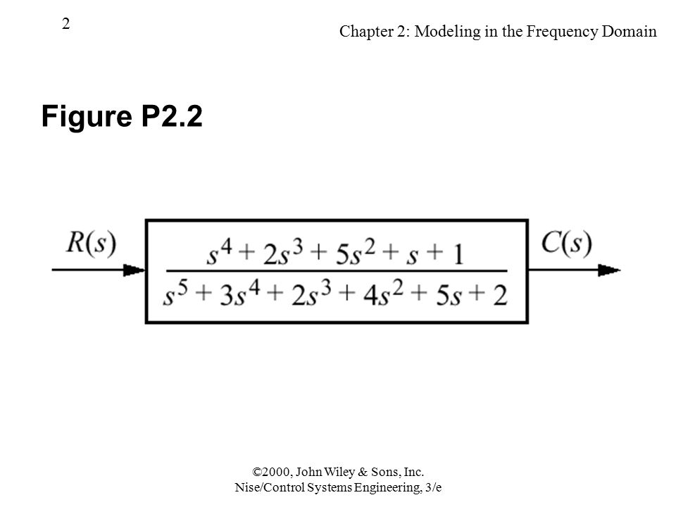 Chapter 2: Modeling in the Frequency Domain 2 ©2000, John Wiley & Sons, Inc. Nise/Control Systems Engineering, 3/e Figure P2.2
