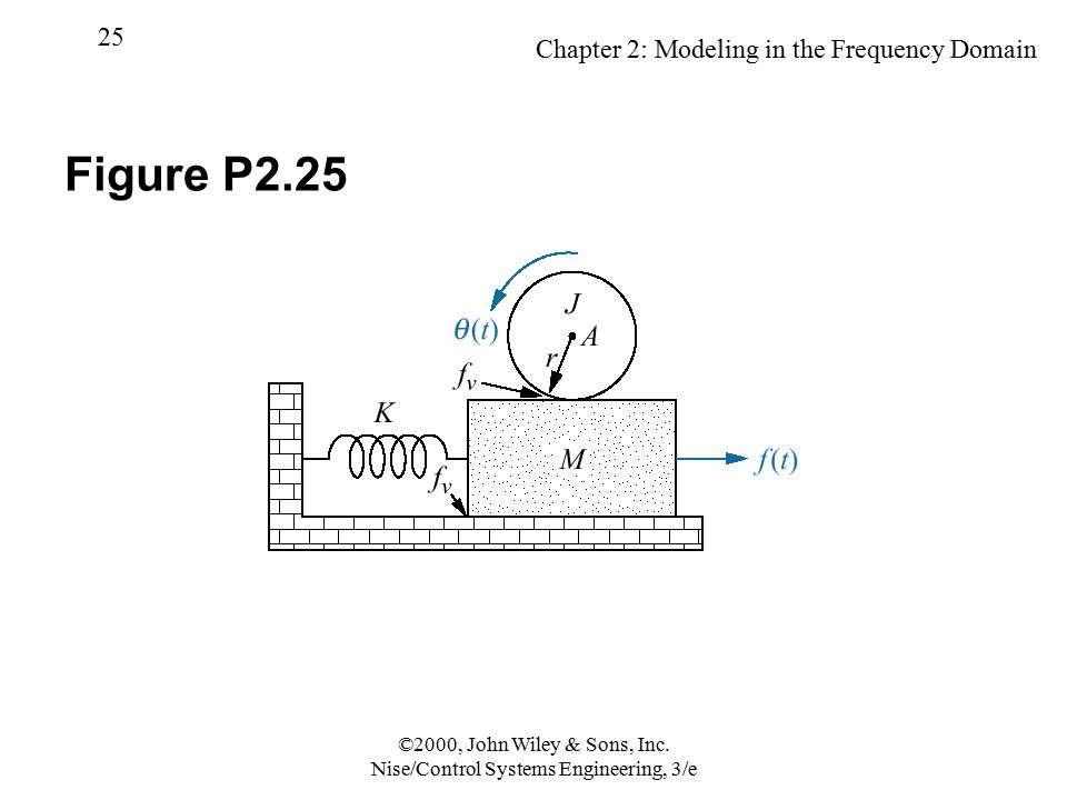 Chapter 2: Modeling in the Frequency Domain 25 ©2000, John Wiley & Sons, Inc. Nise/Control Systems Engineering, 3/e Figure P2.25