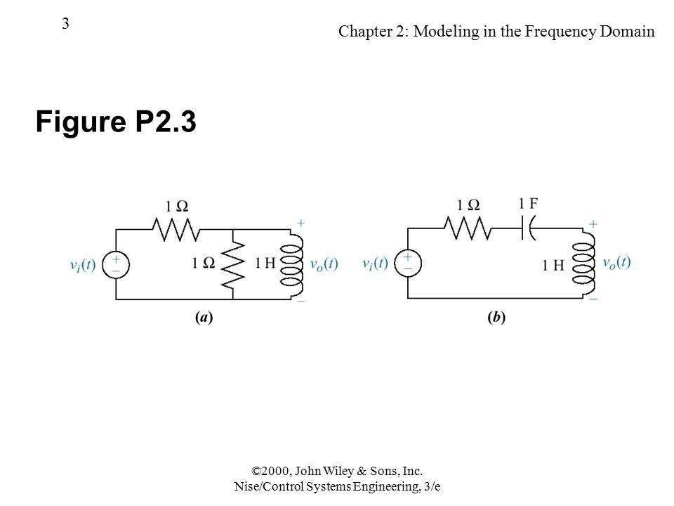 Chapter 2: Modeling in the Frequency Domain 14 ©2000, John Wiley & Sons, Inc.