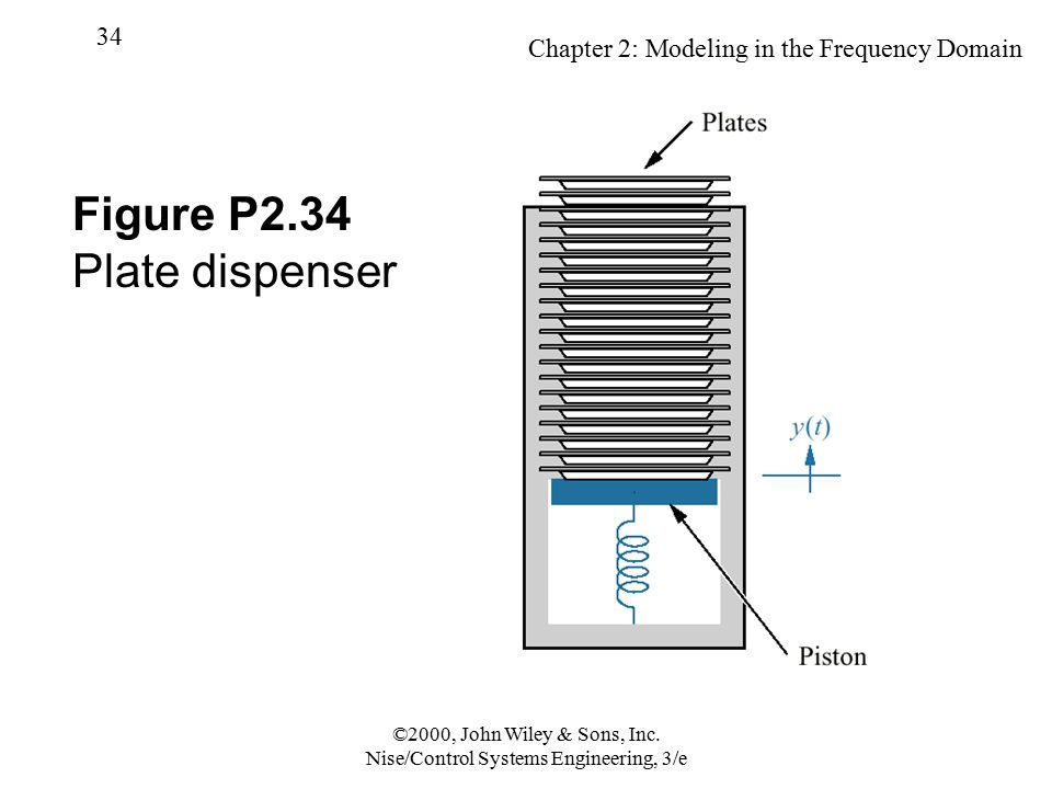 Chapter 2: Modeling in the Frequency Domain 34 ©2000, John Wiley & Sons, Inc. Nise/Control Systems Engineering, 3/e Figure P2.34 Plate dispenser
