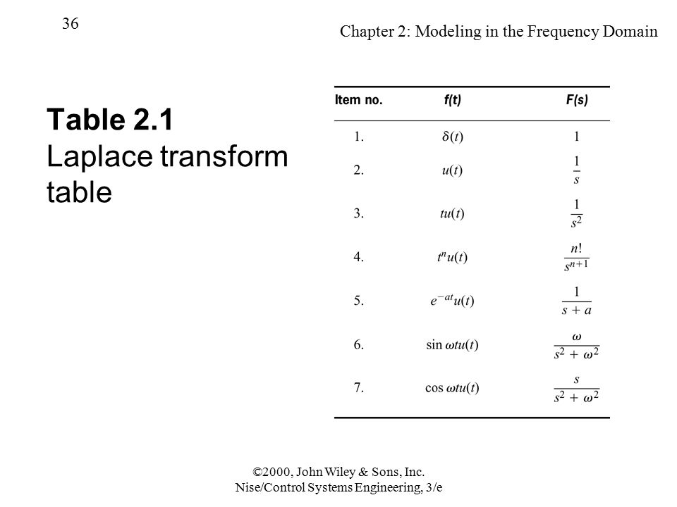 Chapter 2: Modeling in the Frequency Domain 36 ©2000, John Wiley & Sons, Inc. Nise/Control Systems Engineering, 3/e Table 2.1 Laplace transform table