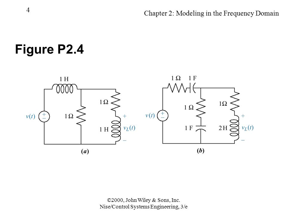 Chapter 2: Modeling in the Frequency Domain 15 ©2000, John Wiley & Sons, Inc.