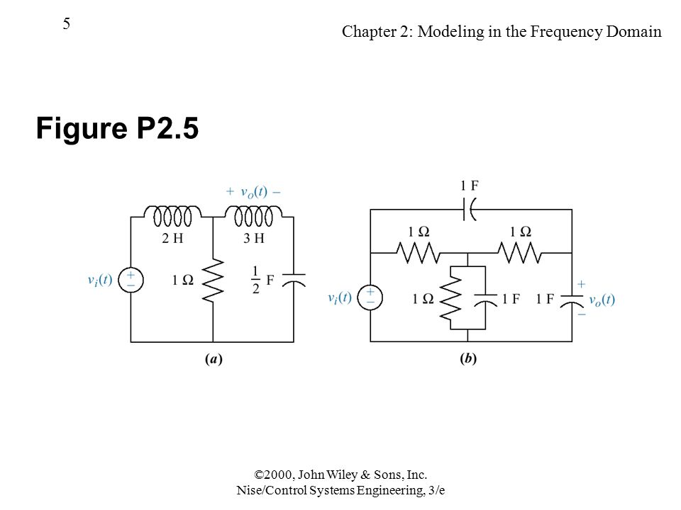 Chapter 2: Modeling in the Frequency Domain 36 ©2000, John Wiley & Sons, Inc.