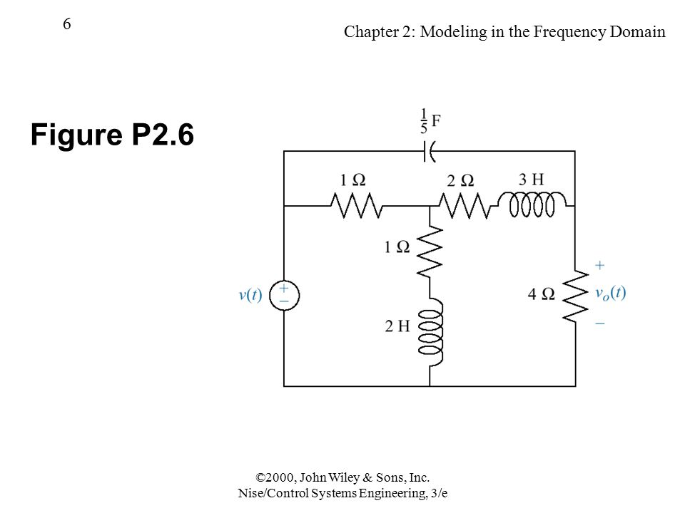 Chapter 2: Modeling in the Frequency Domain 17 ©2000, John Wiley & Sons, Inc.