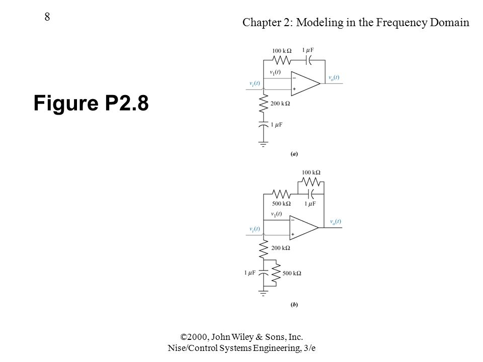 Chapter 2: Modeling in the Frequency Domain 8 ©2000, John Wiley & Sons, Inc. Nise/Control Systems Engineering, 3/e Figure P2.8