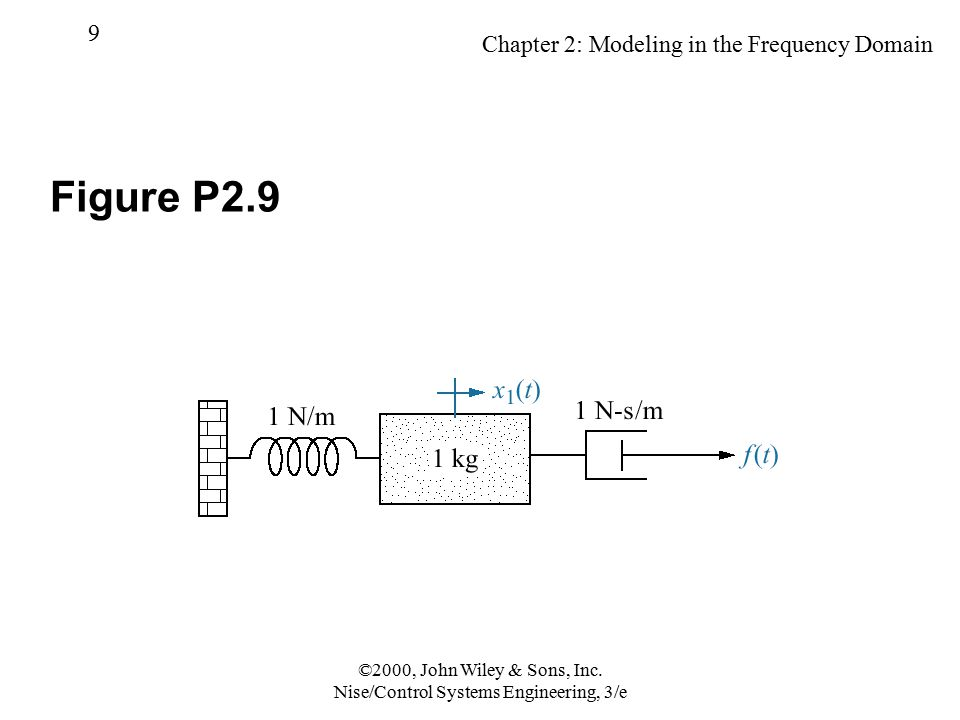 Chapter 2: Modeling in the Frequency Domain 9 ©2000, John Wiley & Sons, Inc. Nise/Control Systems Engineering, 3/e Figure P2.9