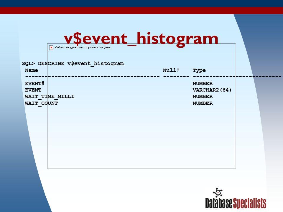 27 v$event_histogram SQL> DESCRIBE v$event_histogram Name Null? Type ----------------------------------------- -------- --------------------------- EV