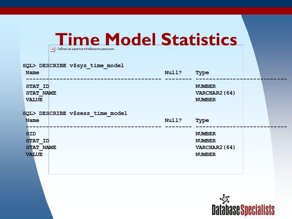 43 Time Model Statistics SQL> DESCRIBE v$sys_time_model Name Null? Type ---------------------------------------- -------- ---------------------------