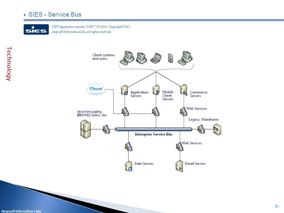 Ampsoft Informática Ltda SIES – Service Bus INPI registration number: 94007756/1994 - Copyright © 2012.